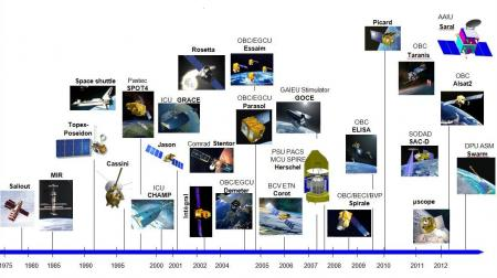 équipements spatiaux EADS ASTRIUM, ESA, CNES, THALES